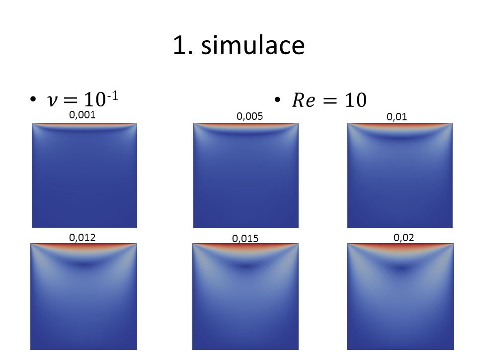 1. simulace 𝜈 = 10-1 0,001 0,005 0,01 0,012 0,015 0,02