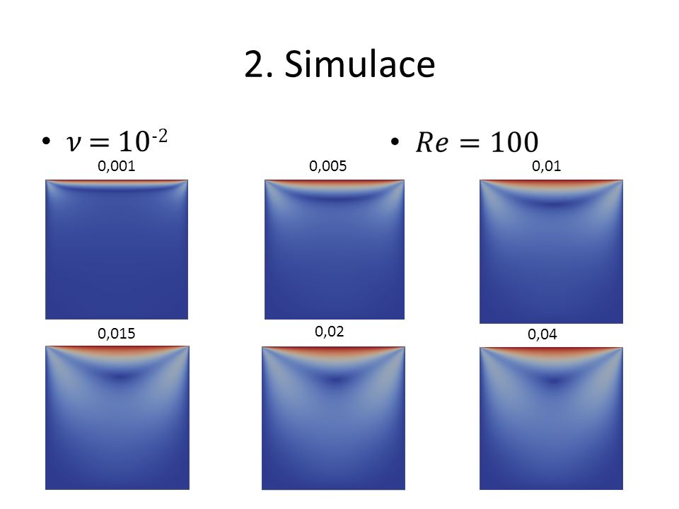 2. Simulace 𝜈 = 10-2 0,001 0,005 0,01 0,015 0,02 0,04