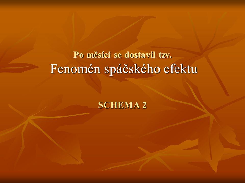 Po měsíci se dostavil tzv. Fenomén spáčského efektu SCHEMA 2
