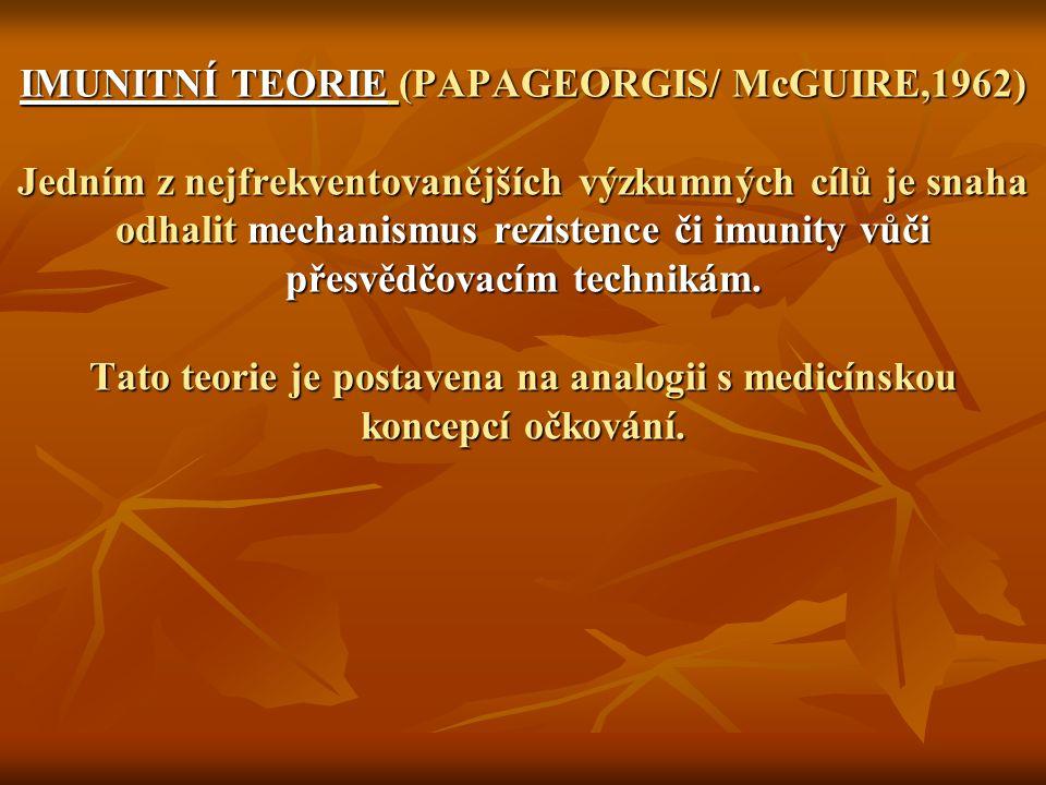 IMUNITNÍ TEORIE (PAPAGEORGIS/ McGUIRE,1962) Jedním z nejfrekventovanějších výzkumných cílů je snaha odhalit mechanismus rezistence či imunity vůči přesvědčovacím technikám.