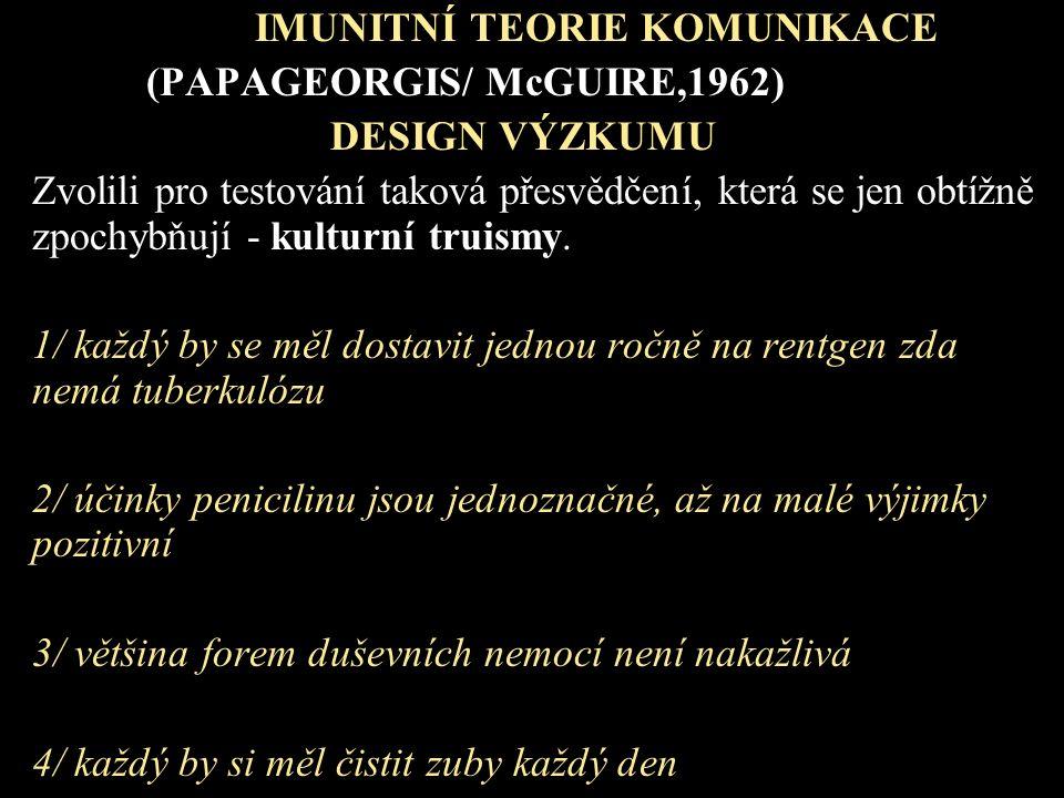 IMUNITNÍ TEORIE KOMUNIKACE