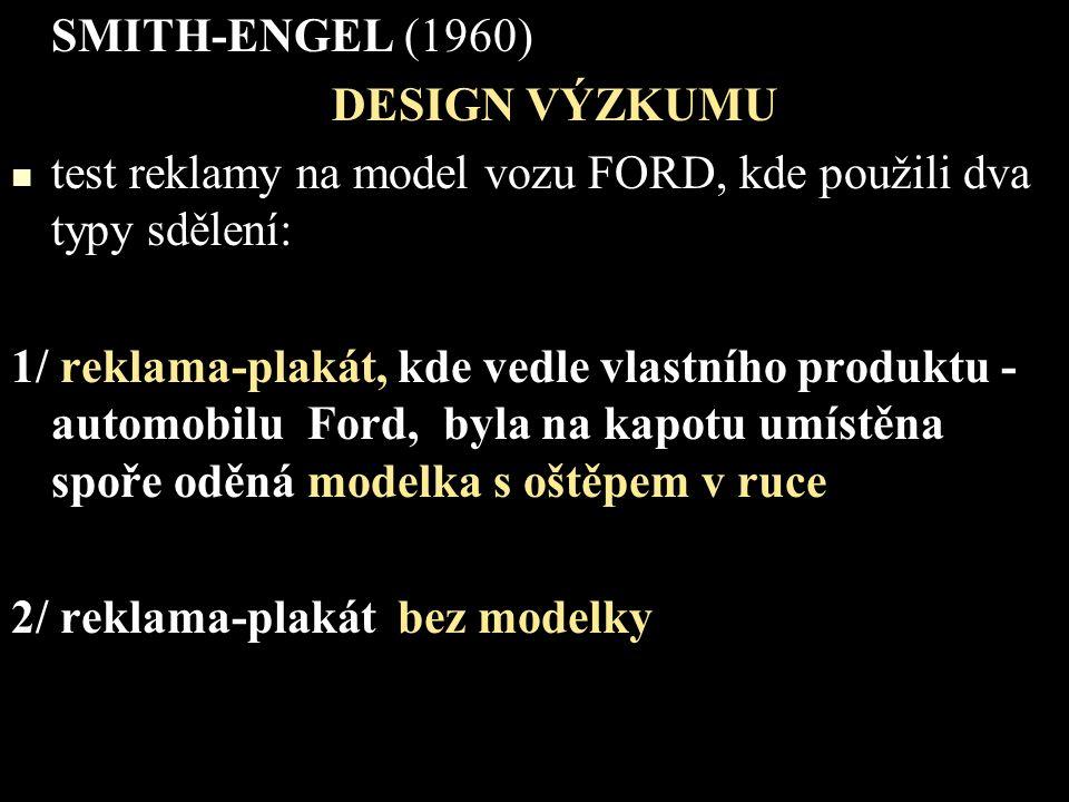 SMITH-ENGEL (1960) DESIGN VÝZKUMU. test reklamy na model vozu FORD, kde použili dva typy sdělení: