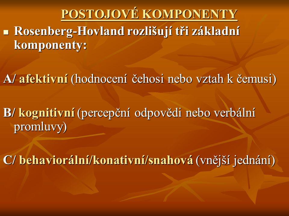 POSTOJOVÉ KOMPONENTY Rosenberg-Hovland rozlišují tři základní komponenty: A/ afektivní (hodnocení čehosi nebo vztah k čemusi)