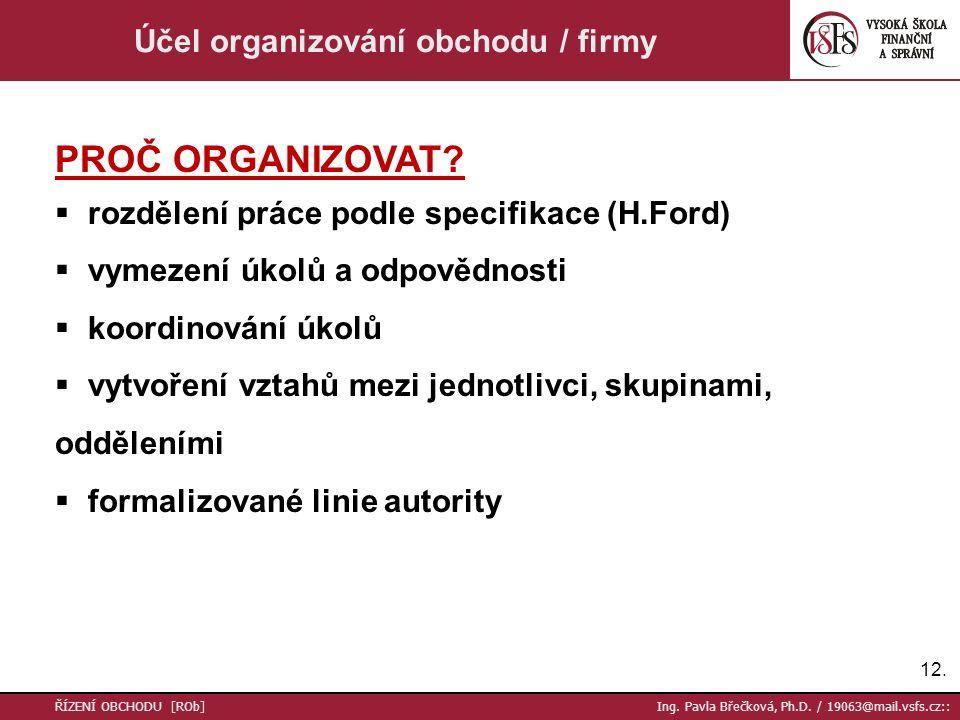 Účel organizování obchodu / firmy