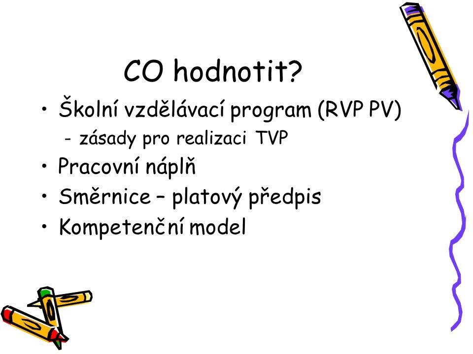 CO hodnotit Školní vzdělávací program (RVP PV) Pracovní náplň