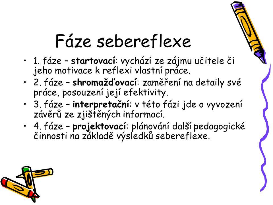Fáze sebereflexe 1. fáze – startovací: vychází ze zájmu učitele či jeho motivace k reflexi vlastní práce.