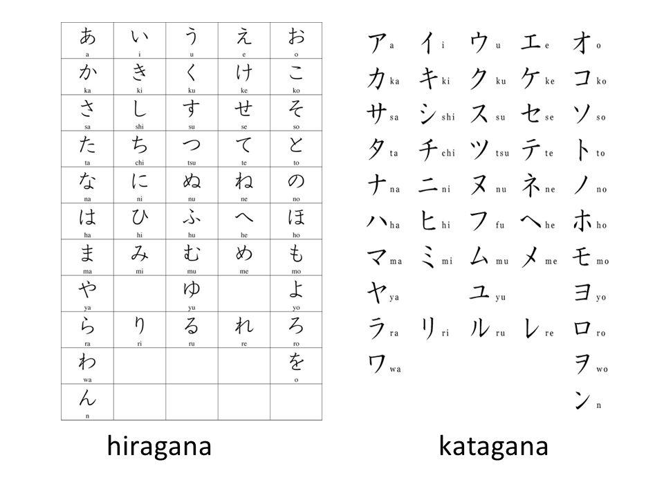 hiragana katagana