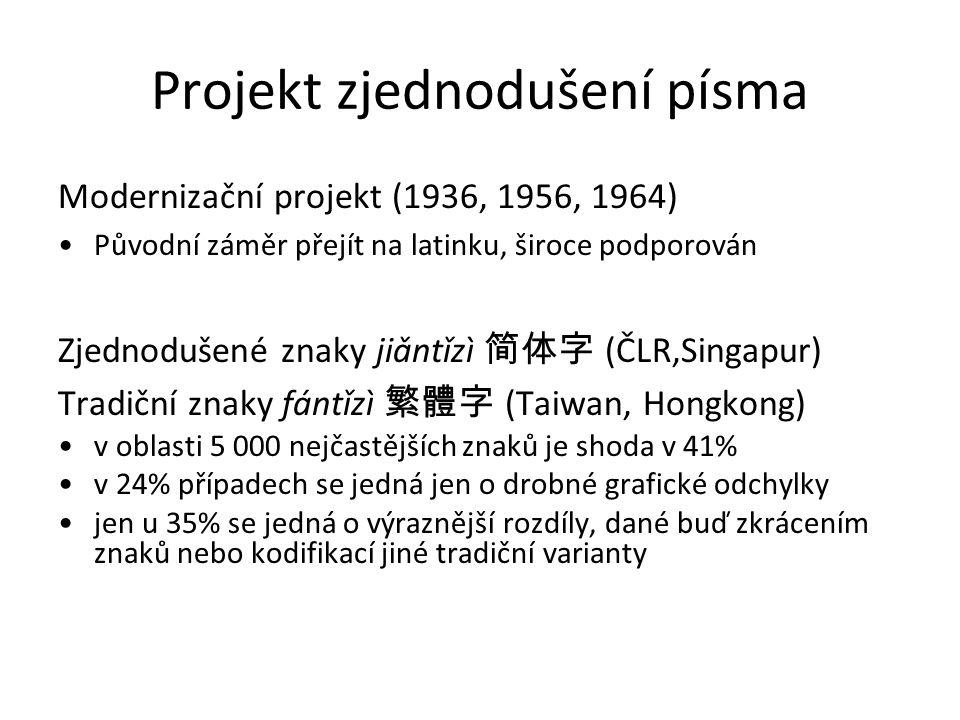 Projekt zjednodušení písma
