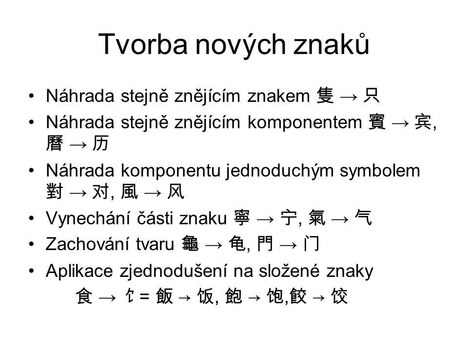 Tvorba nových znaků Náhrada stejně znějícím znakem 隻 → 只