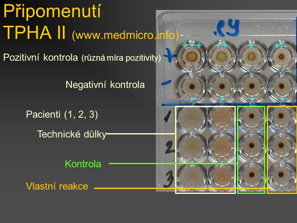 Připomenutí TPHA II (www.medmicro.info)