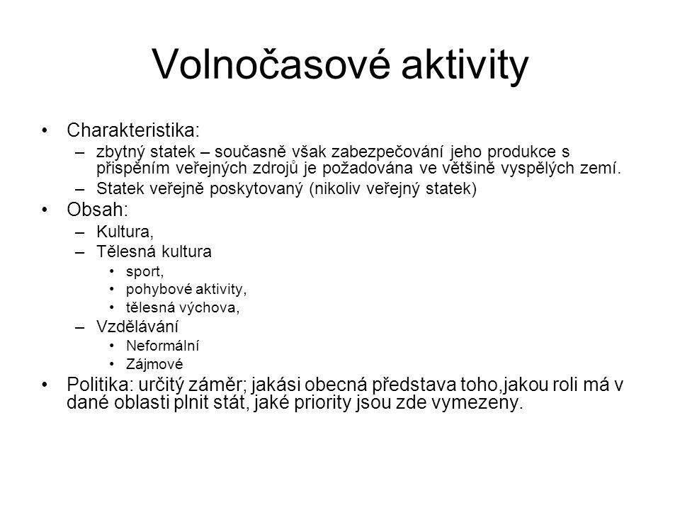 Volnočasové aktivity Charakteristika: Obsah: