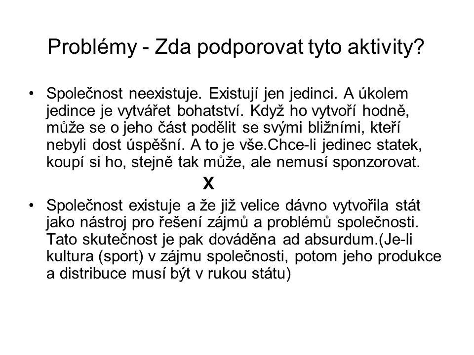 Problémy - Zda podporovat tyto aktivity
