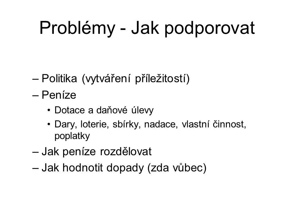 Problémy - Jak podporovat