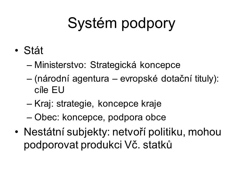 Systém podpory Stát. Ministerstvo: Strategická koncepce. (národní agentura – evropské dotační tituly): cíle EU.