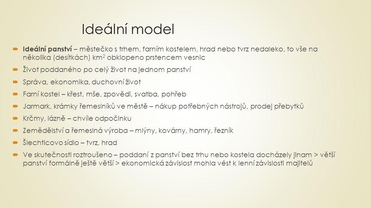 Ideální model
