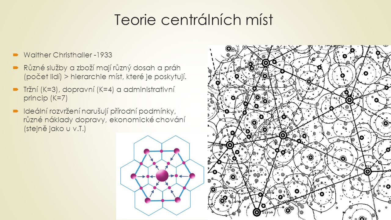 Teorie centrálních míst