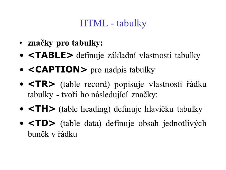 HTML - tabulky značky pro tabulky: