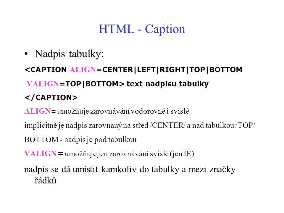 HTML - Caption Nadpis tabulky: