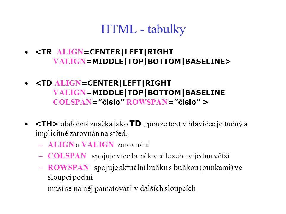 HTML - tabulky ALIGN a VALIGN zarovnání