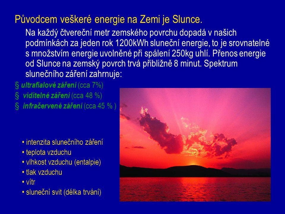 Původcem veškeré energie na Zemi je Slunce.