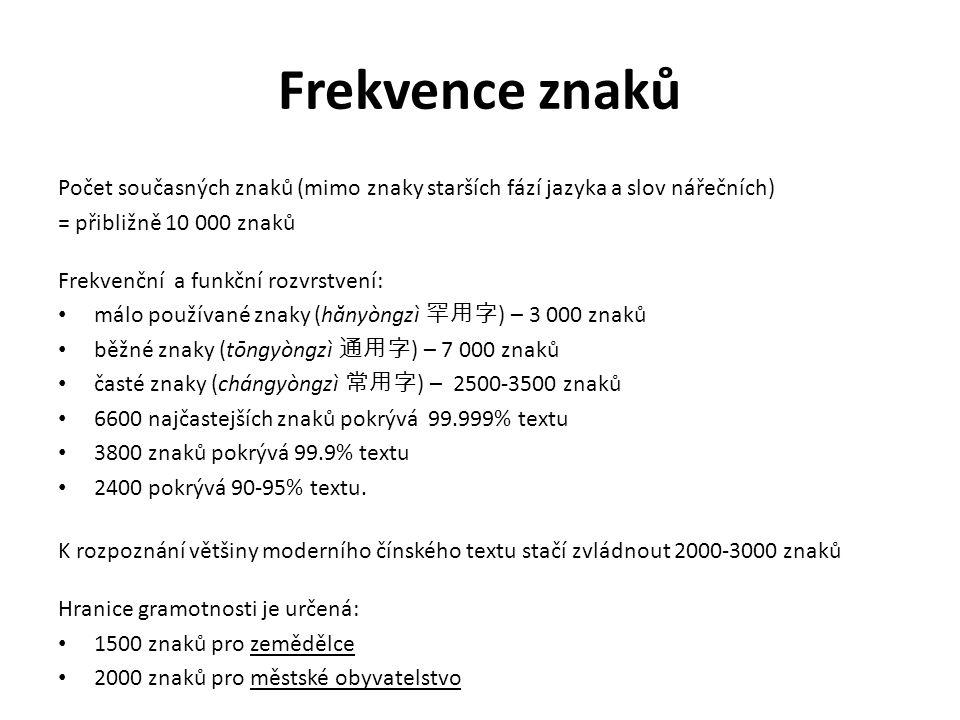 Frekvence znaků Počet současných znaků (mimo znaky starších fází jazyka a slov nářečních)