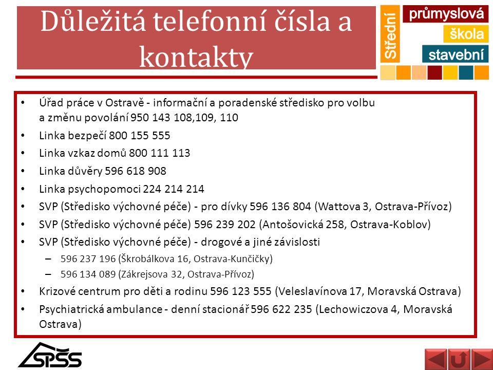 Důležitá telefonní čísla a kontakty