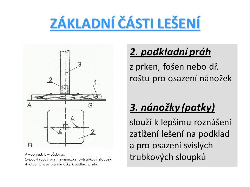 ZÁKLADNÍ ČÁSTI LEŠENÍ 2. podkladní práh 3. nánožky (patky)