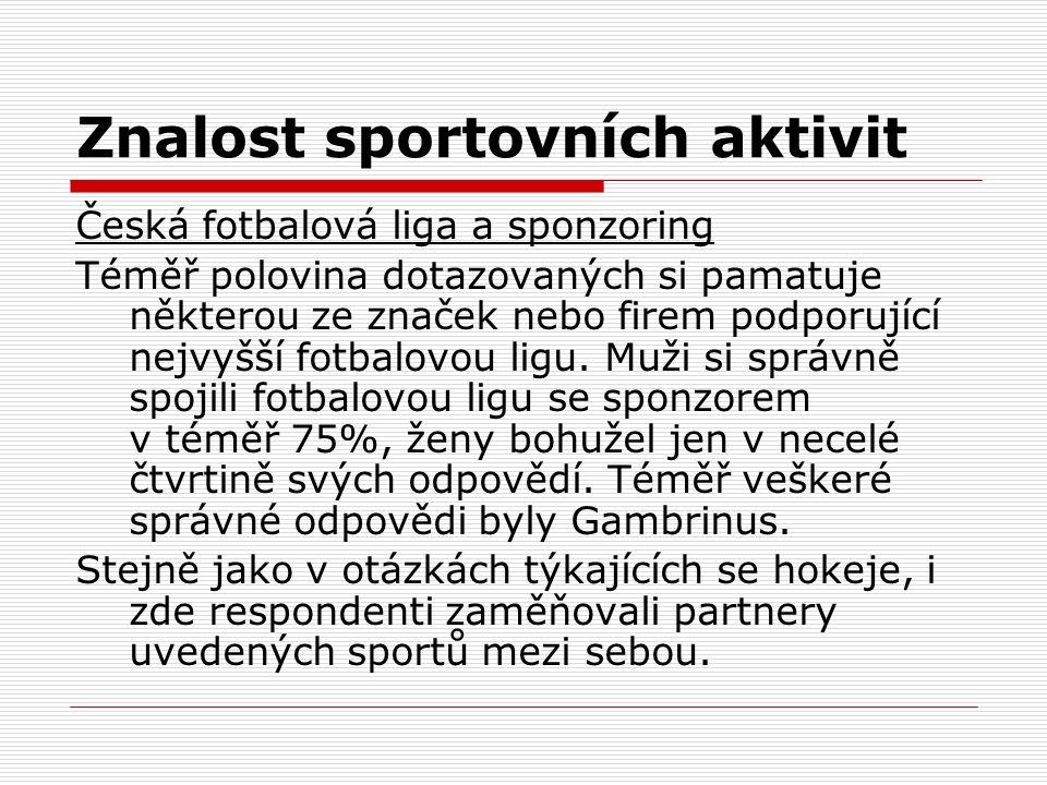 Znalost sportovních aktivit