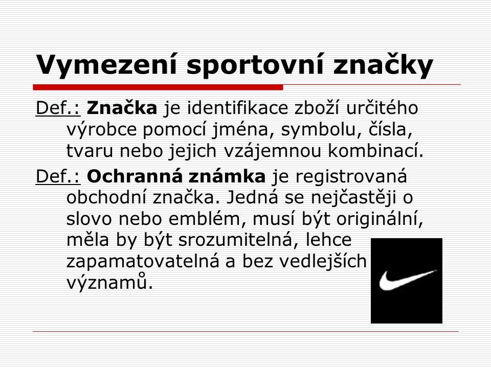Vymezení sportovní značky