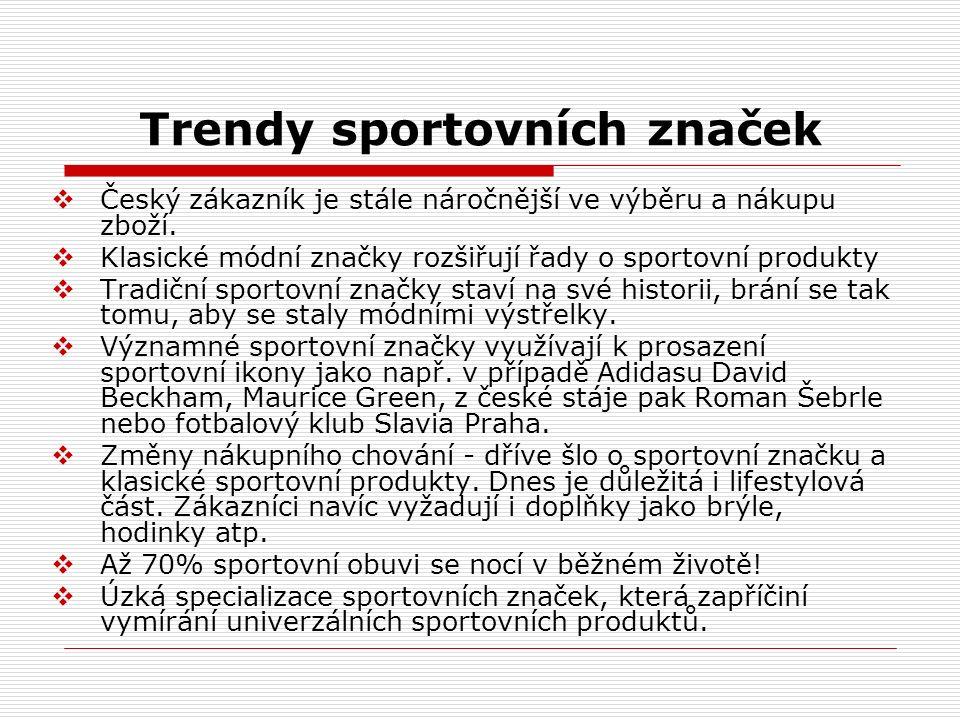 Trendy sportovních značek