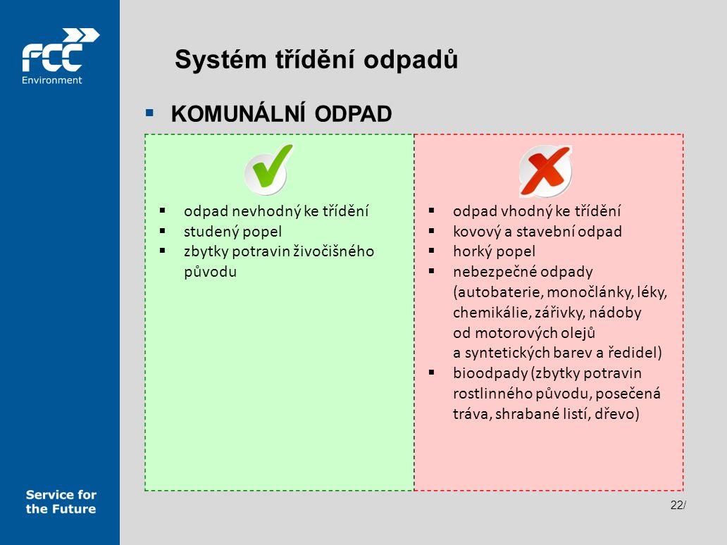 Systém třídění odpadů KOMUNÁLNÍ ODPAD odpad nevhodný ke třídění