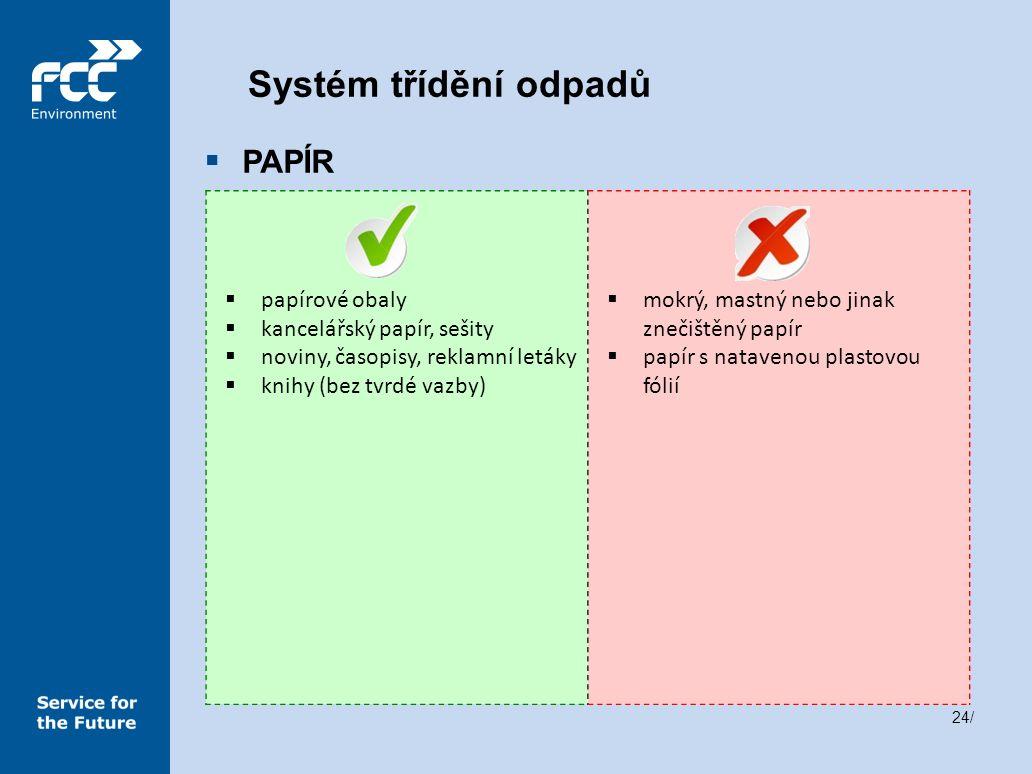 Systém třídění odpadů PAPÍR papírové obaly kancelářský papír, sešity