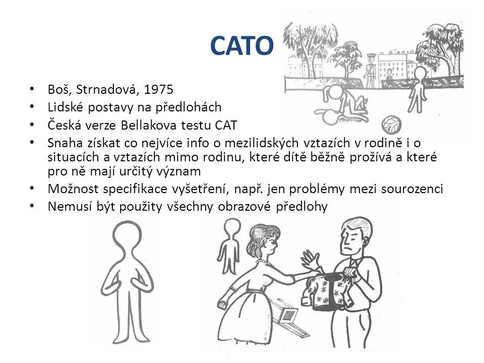 CATO Boš, Strnadová, 1975 Lidské postavy na předlohách