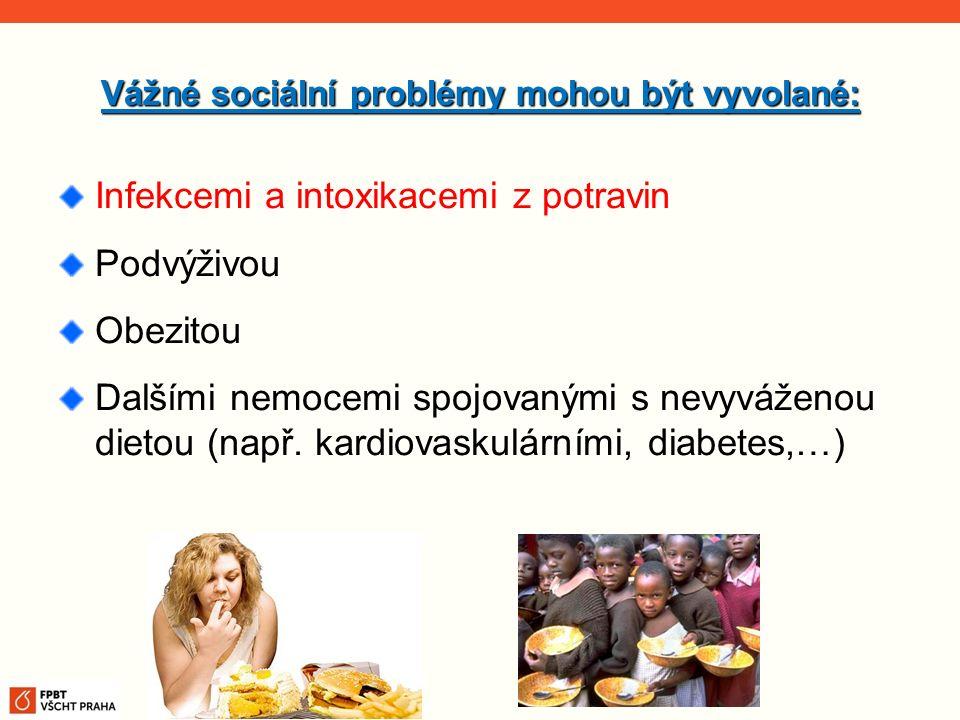 Vážné sociální problémy mohou být vyvolané:
