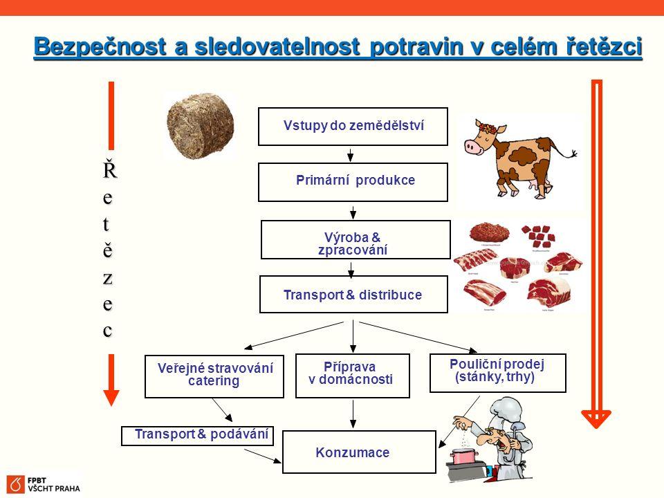 Bezpečnost a sledovatelnost potravin v celém řetězci