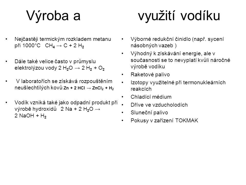Výroba a využití vodíku