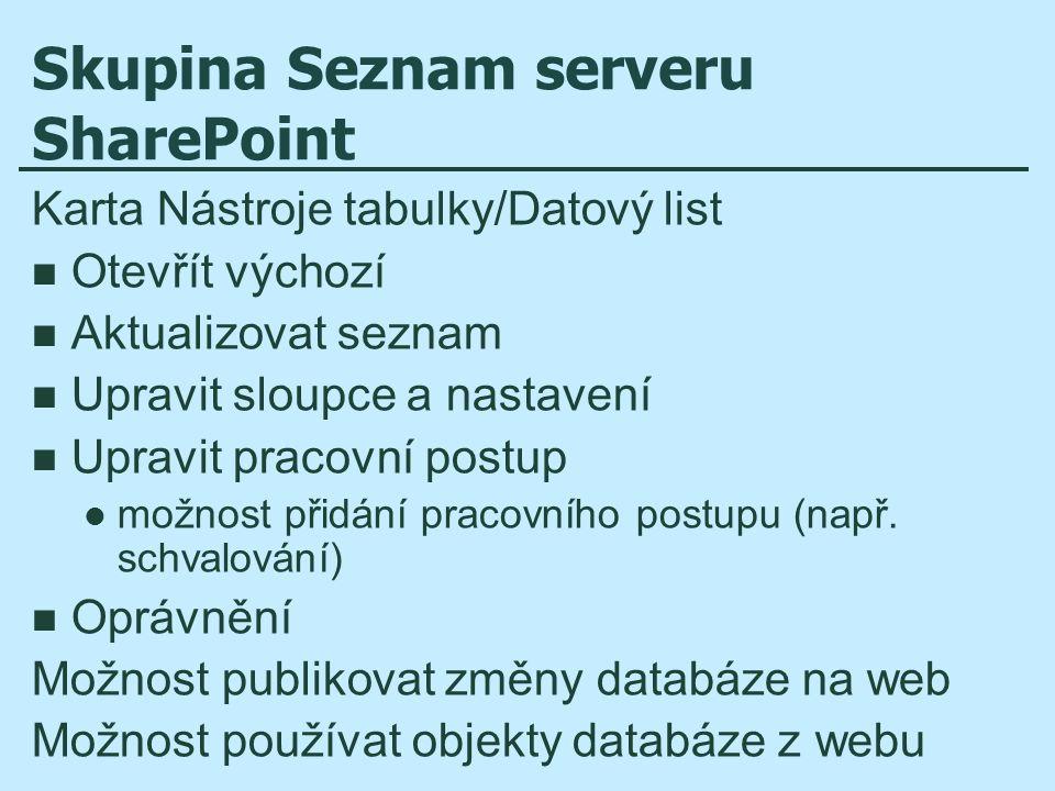 Skupina Seznam serveru SharePoint