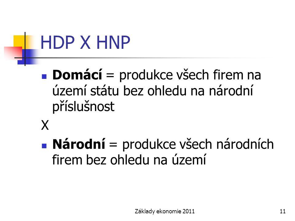 HDP X HNP Domácí = produkce všech firem na území státu bez ohledu na národní příslušnost. X.