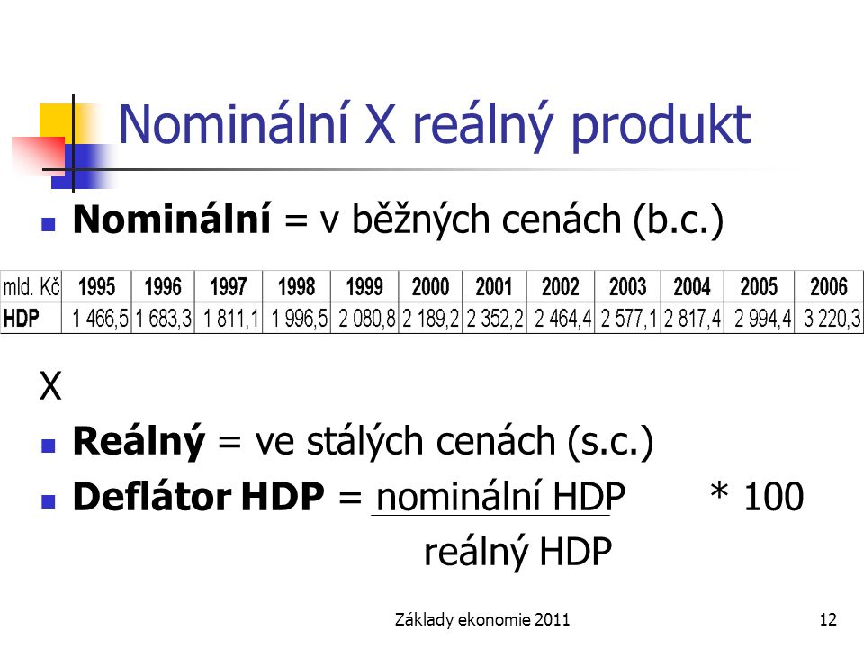 Nominální X reálný produkt