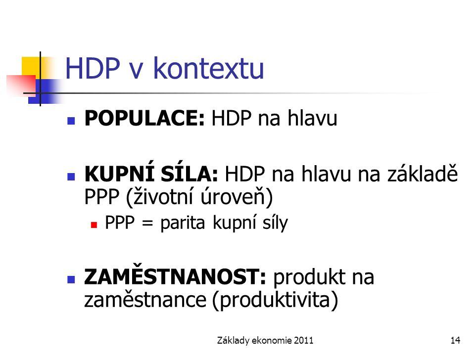 HDP v kontextu POPULACE: HDP na hlavu