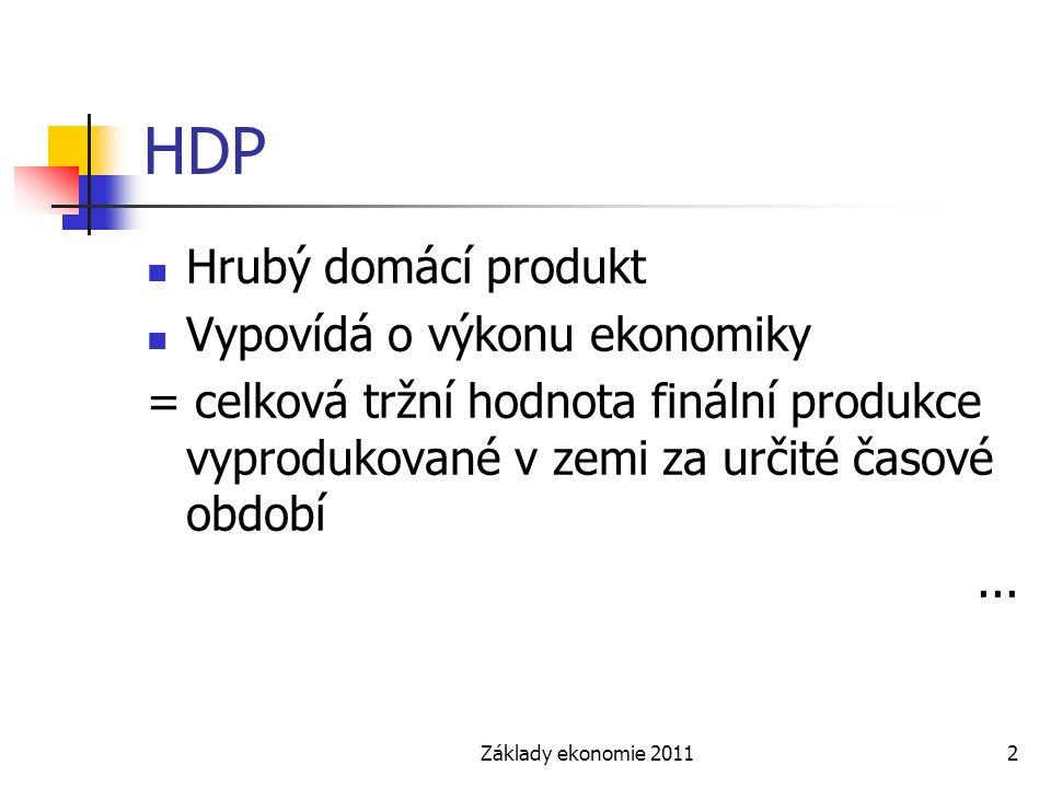 HDP Hrubý domácí produkt Vypovídá o výkonu ekonomiky