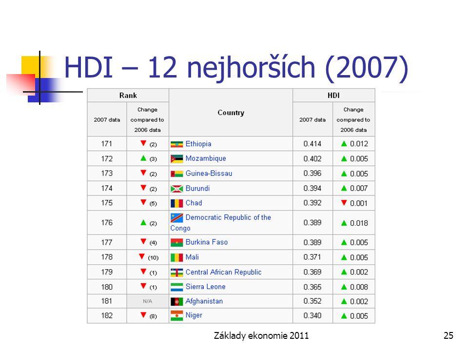 HDI – 12 nejhorších (2007) Základy ekonomie 2011