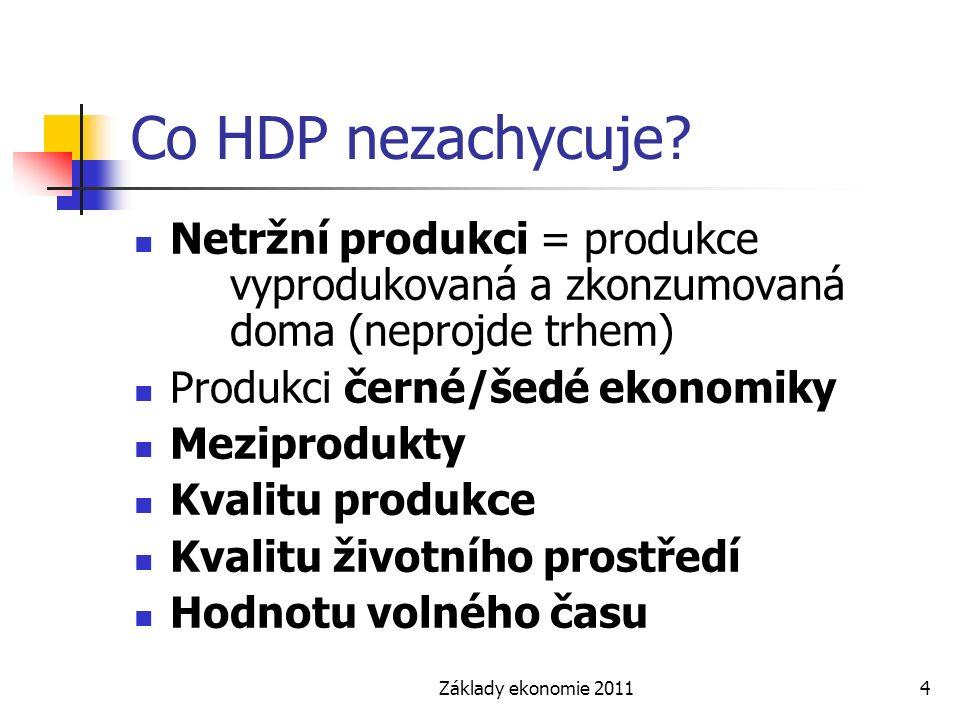 Co HDP nezachycuje Netržní produkci = produkce vyprodukovaná a zkonzumovaná doma (neprojde trhem)