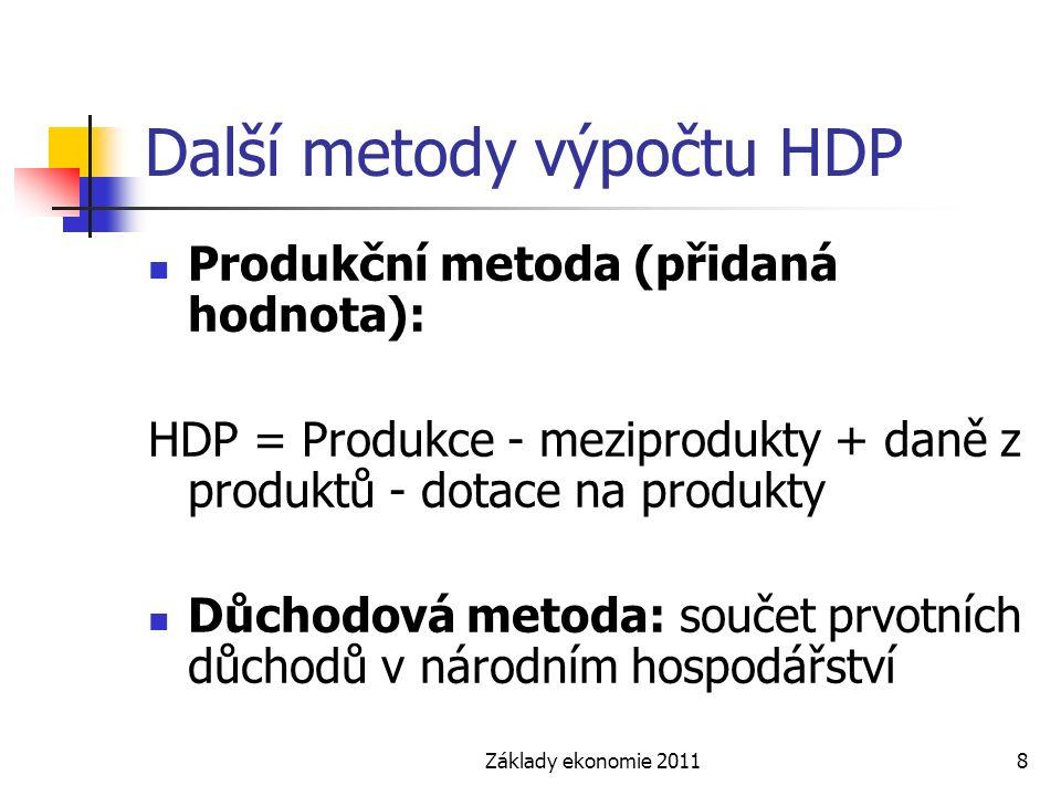 Další metody výpočtu HDP