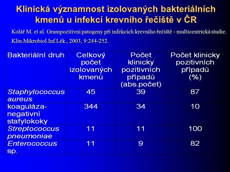 Klinická významnost izolovaných bakteriálních kmenů u infekcí krevního řečiště v ČR