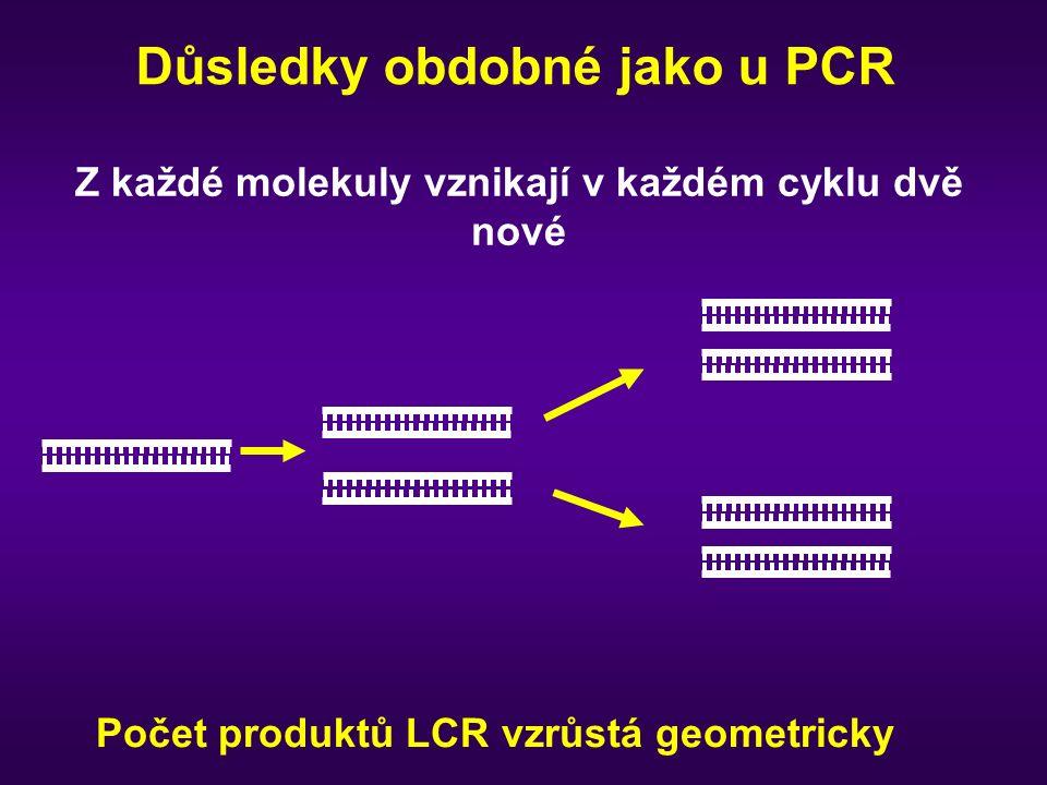 Důsledky obdobné jako u PCR