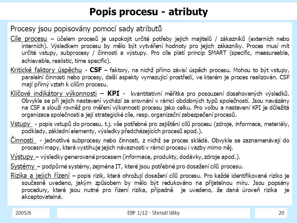 Popis procesu - atributy