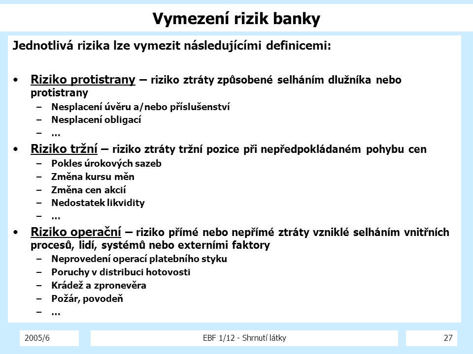 Vymezení rizik banky Jednotlivá rizika lze vymezit následujícími definicemi: