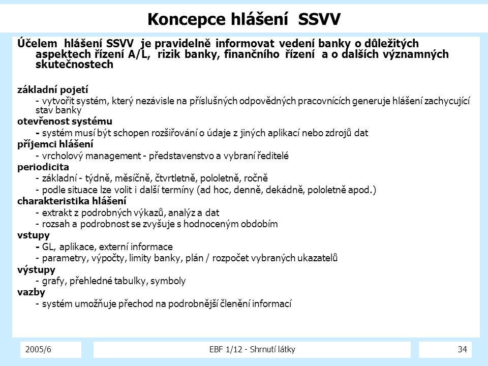 Koncepce hlášení SSVV