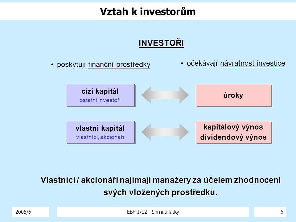 Vztah k investorům INVESTOŘI